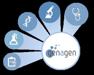 servicio integral de análisis genético